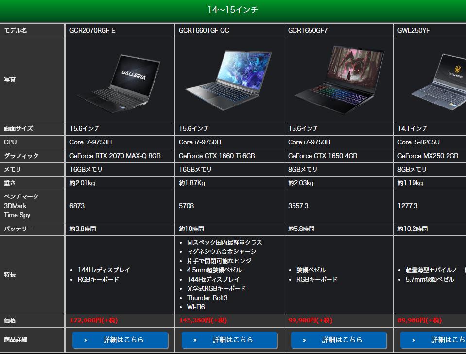 ゲーミングノートPC 価格比較