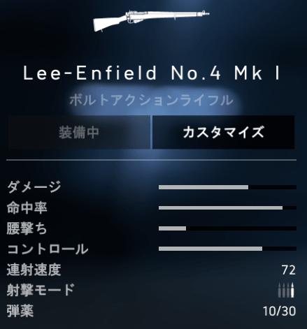 Lee-Enfield No.4 MkⅠ