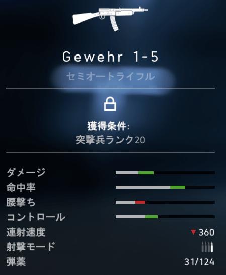 Gewehr 1-5