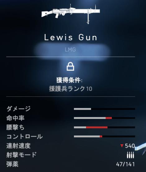 Leweis Gun