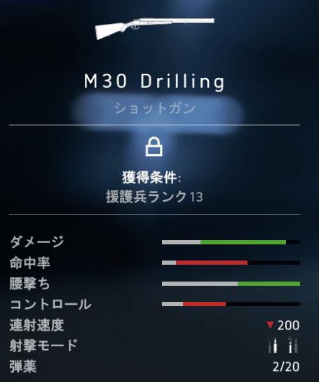 M30 Drilling