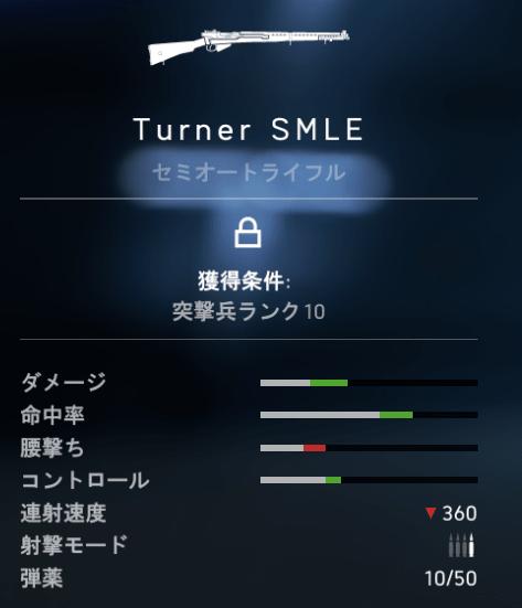 Turner SMLE