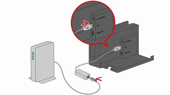 有線アダプター 接続方法 スイッチ