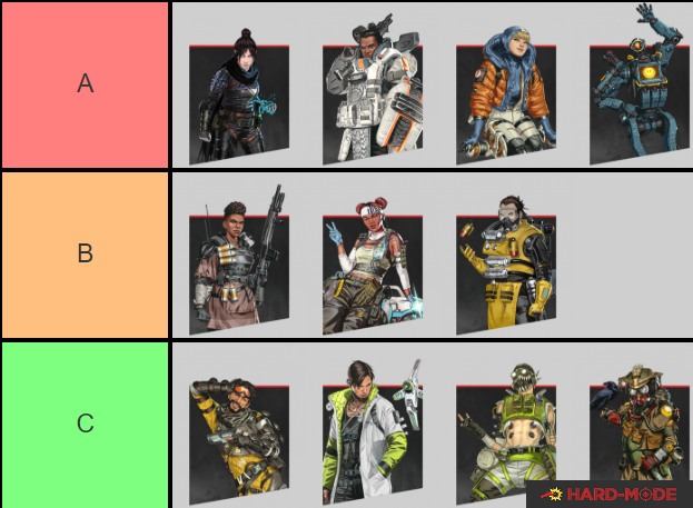 apex tier list
