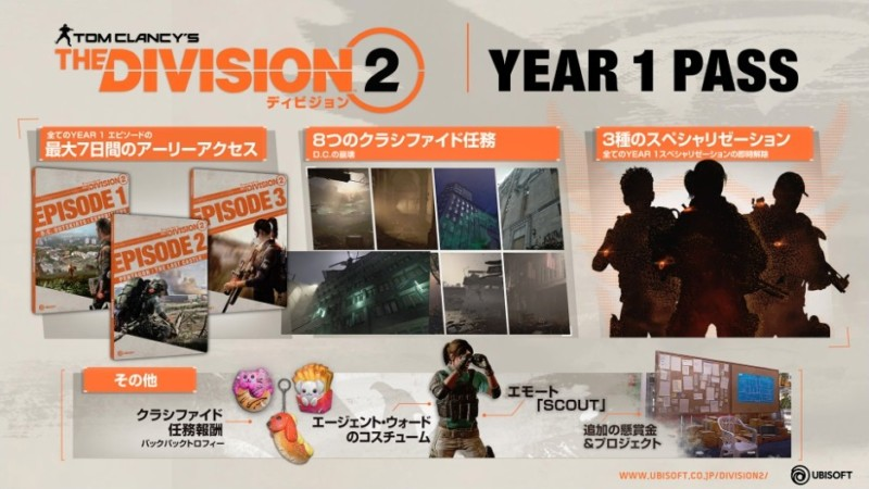 ディビジョン2 YEAR 1 PASS