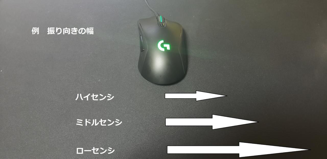 マウス センシ