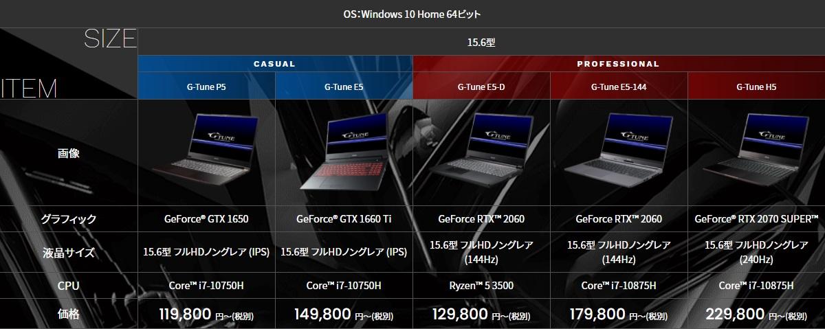 ゲーミングノートパソコンの価格