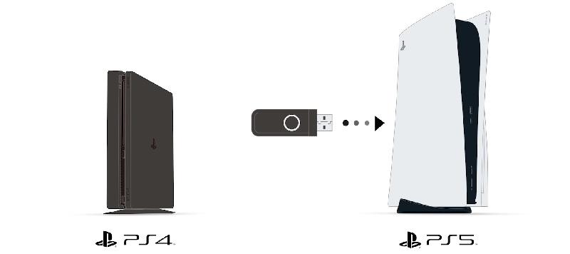 方法6:USB