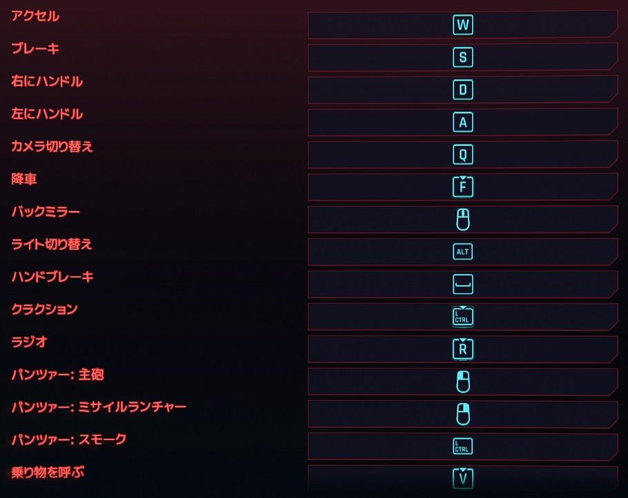 乗り物 サイバーパンク2077