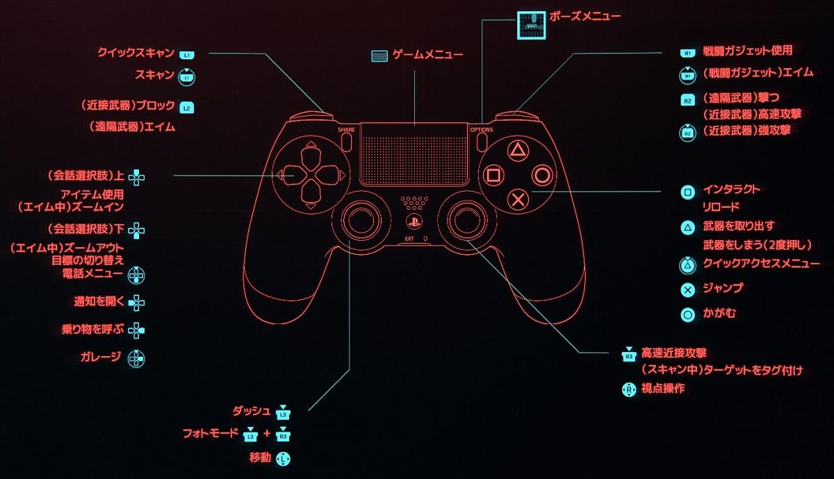 サイバーパンク2077 PS4