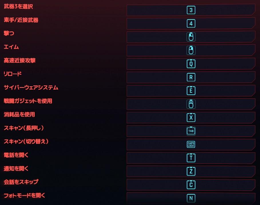 サイバーパンク2077 戦闘