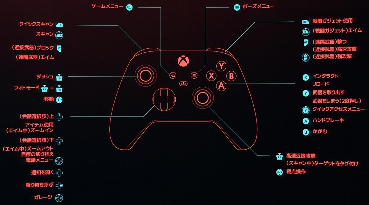 サイバーパンク2077 Xbox