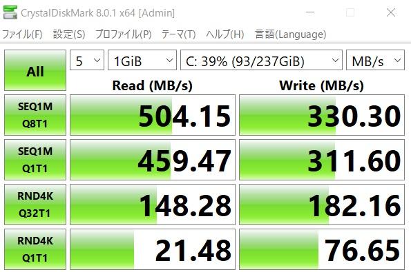 「SanDisk SD8SNAT-256G-1122」SATA SSDのベンチマークスコア