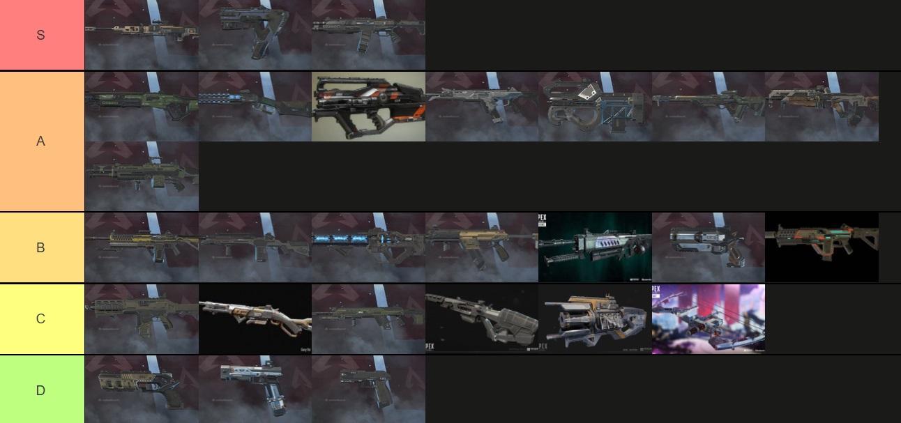 『Apex Legends』最強武器ランキング