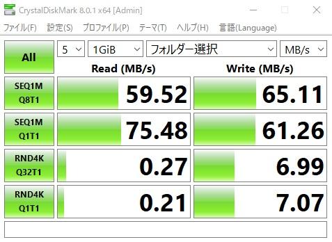 インテル 660p SSD PEKNW